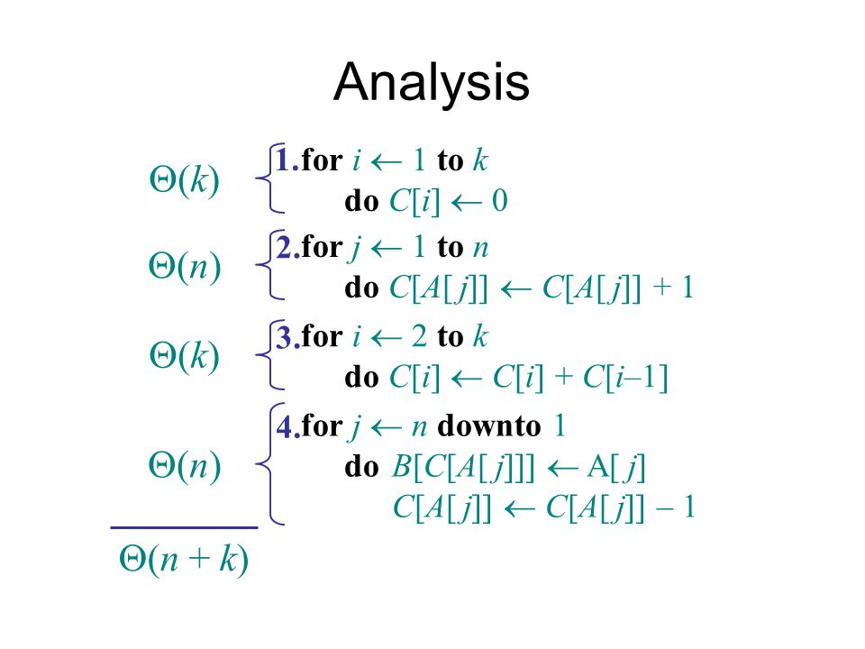 Analysis Q(k) Q(n) Q(k) Q(n) Q(n + k) 1. for i  1 to k do C[i]  0 2.